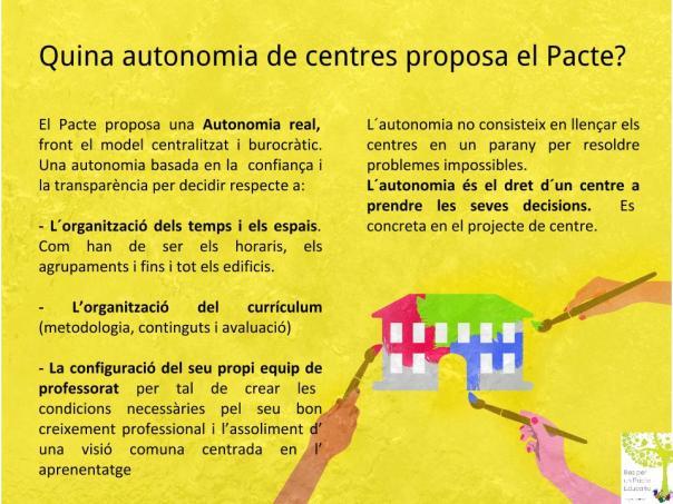 Disseny: Lluís Vidaña.  Text: Illes per un Pacte